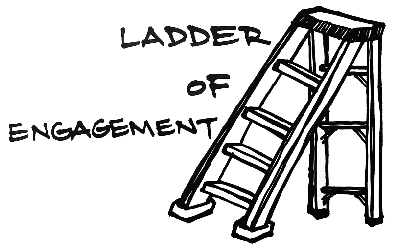 Ladder of Engagement (picture of a ladder)